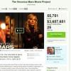 KickStarter: Revolutionising the Entertainment Industry?