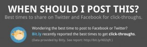 Best Times To Post on Social Networks