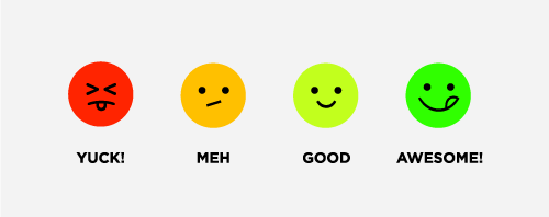 faces rating review system customer experiece