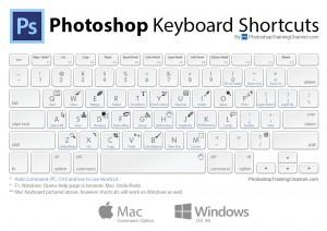 photoshop-application-keyboard-shortcuts-ergonomic-efficient