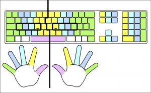 touch-typing-ergonomics-efficiency-tendinitis-prevention
