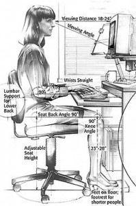 workplace-ergonomics-posture-comfort-health